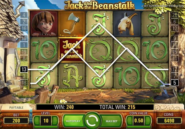 El juego de NetEnt basado en personajes de ficción Jack and the Beanstalk